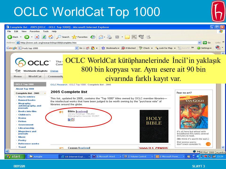 OCLC WorldCat Top 1000 OCLC WorldCat kütüphanelerinde İncil'in yaklaşık. 800 bin kopyası var. Aynı esere ait 90 bin.