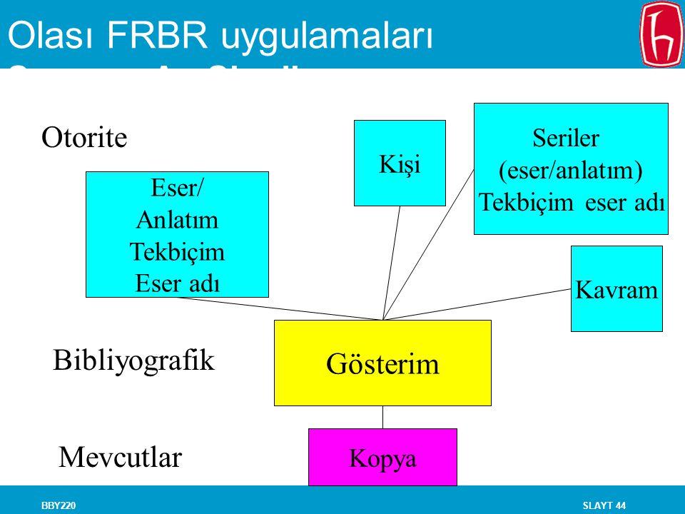 Olası FRBR uygulamaları Senaryo A - Şimdi