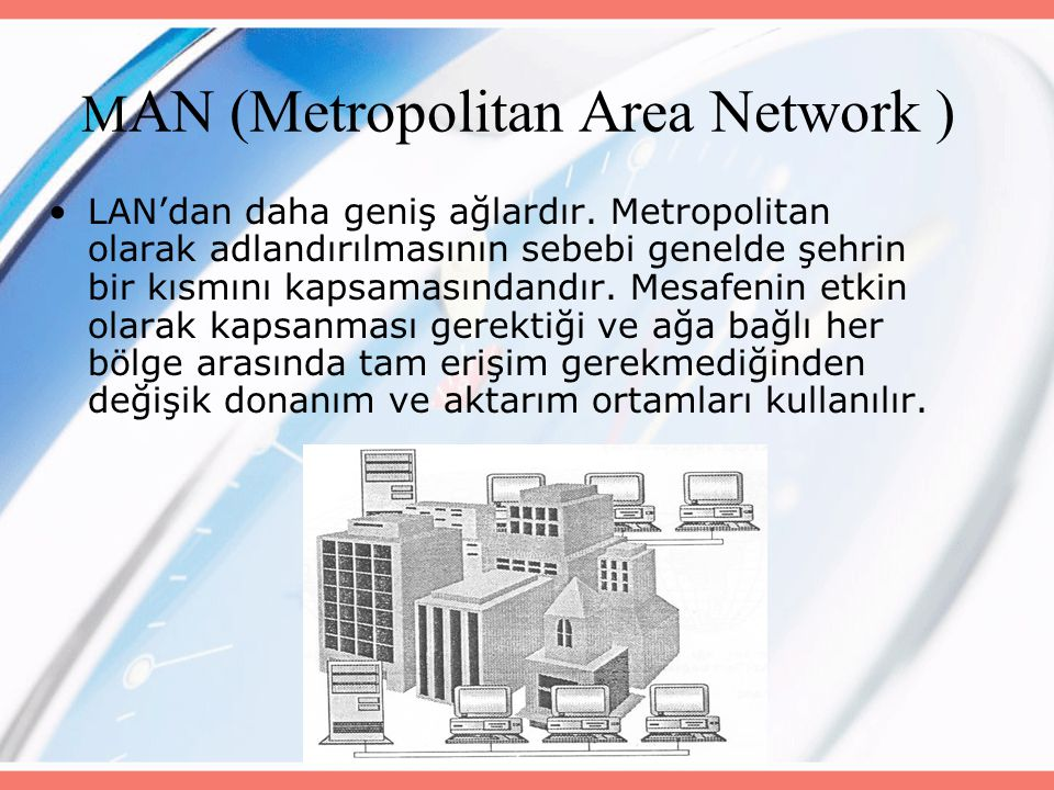 MAN (Metropolitan Area Network )