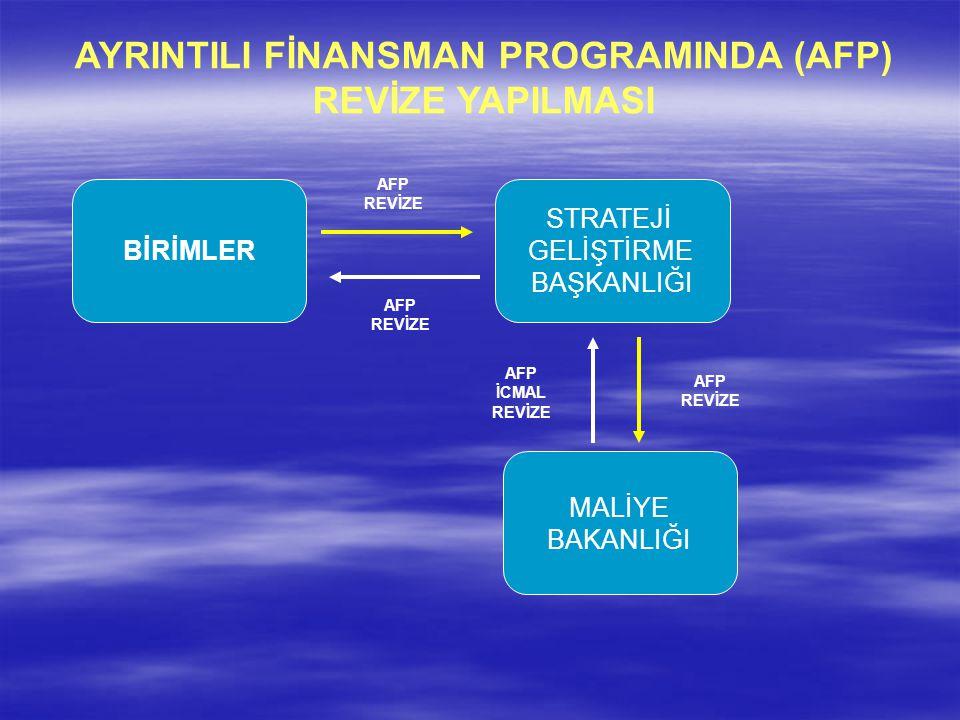 AYRINTILI FİNANSMAN PROGRAMINDA (AFP) REVİZE YAPILMASI