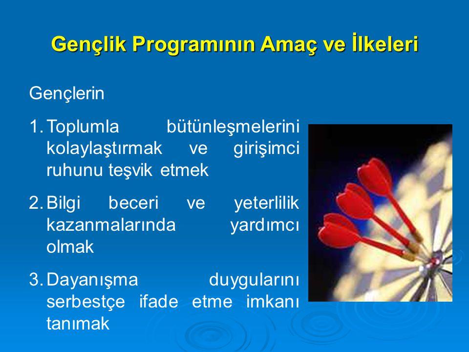 Gençlik Programının Amaç ve İlkeleri