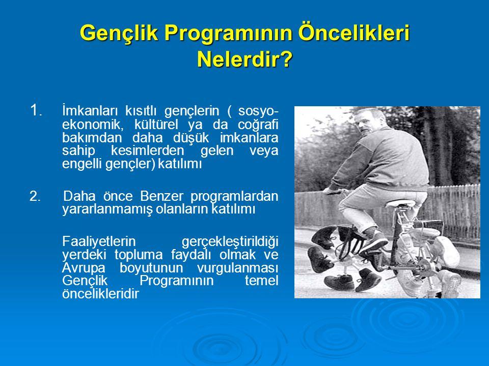 Gençlik Programının Öncelikleri Nelerdir