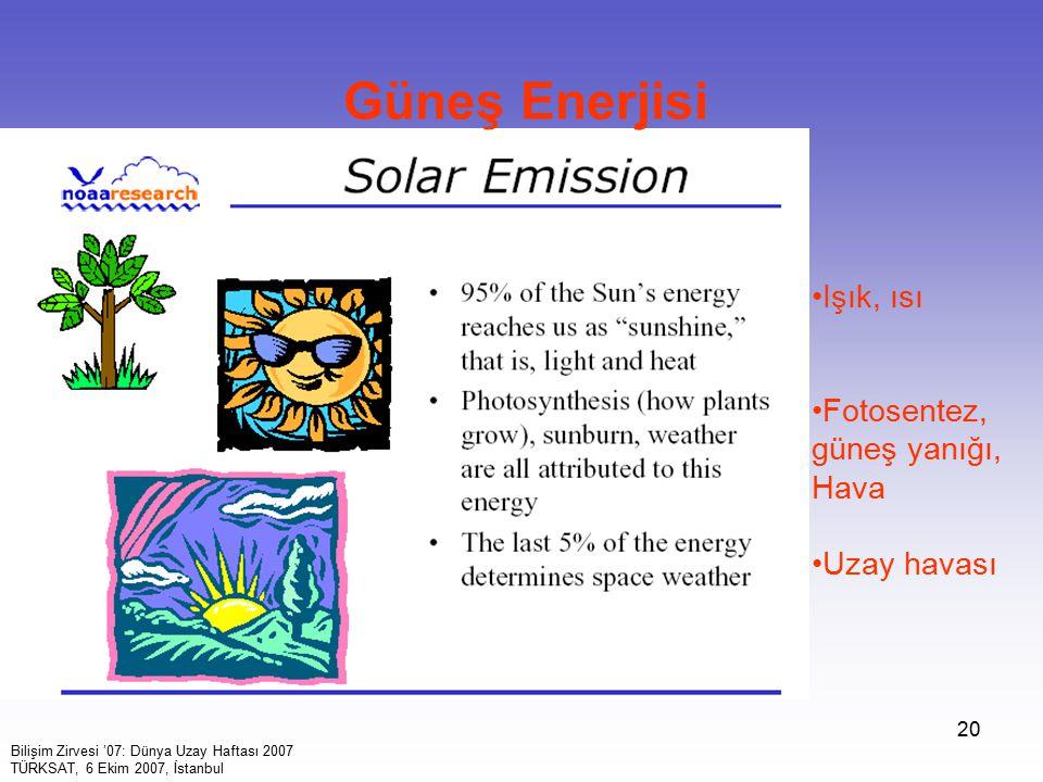 Güneş Enerjisi Işık, ısı Fotosentez, güneş yanığı, Hava Uzay havası