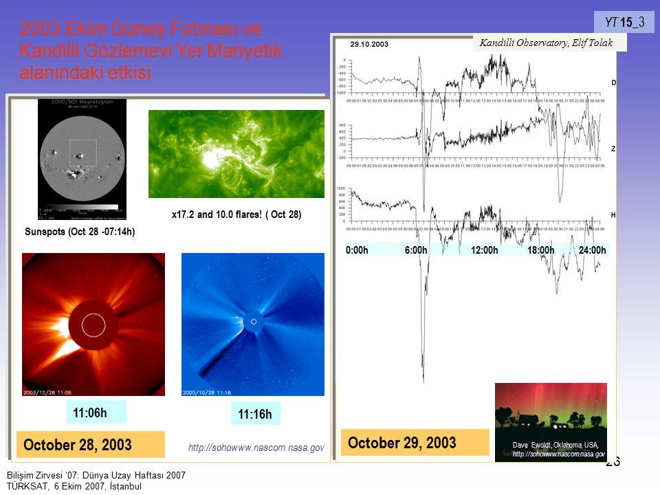 2003 Ekim Güneş Fırtınası ve Kandilli Gözlemevi Yer Manyetik alanındaki etkisi