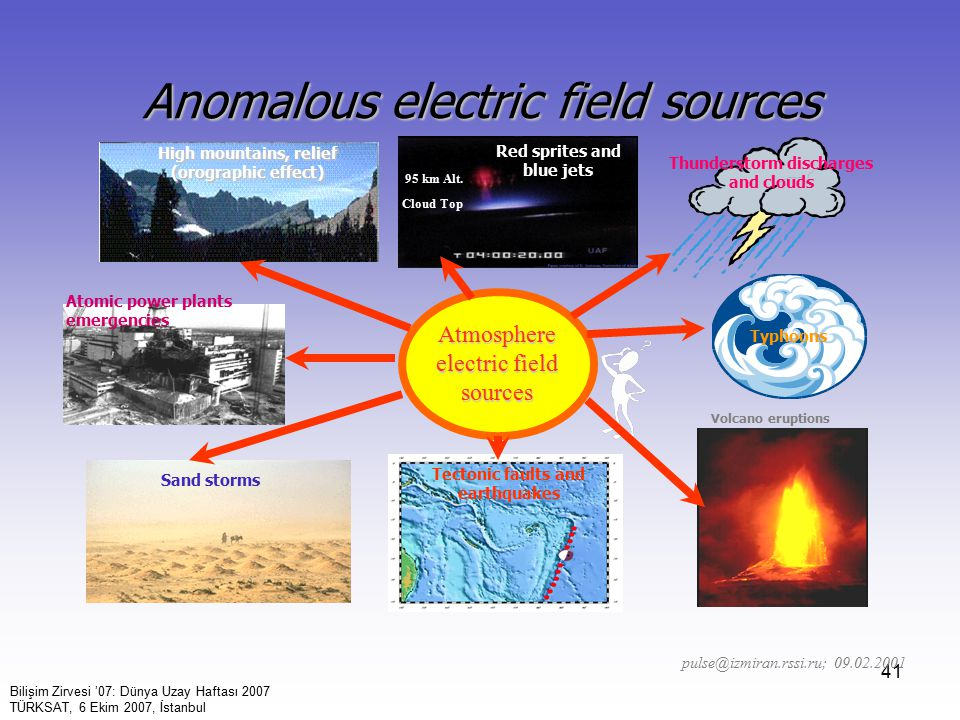 Anomalous electric field sources