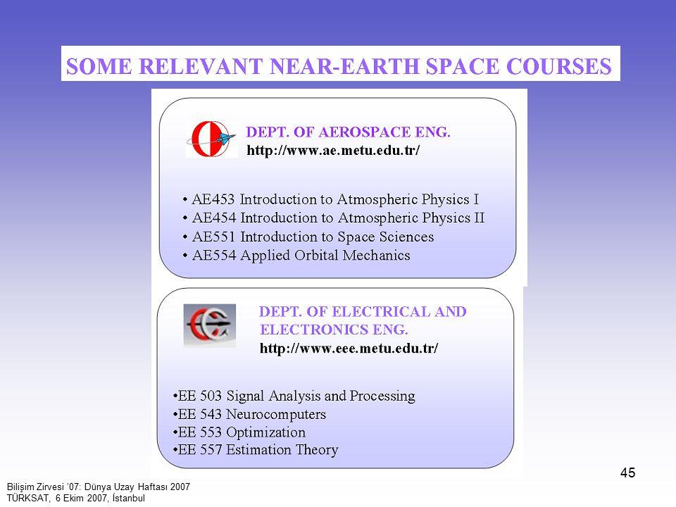 Bilişim Zirvesi '07: Dünya Uzay Haftası 2007