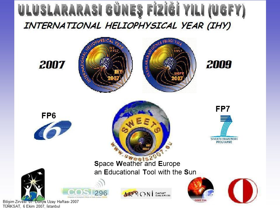 FP7 FP6 Space Weather and Europe an Educational Tool with the Sun
