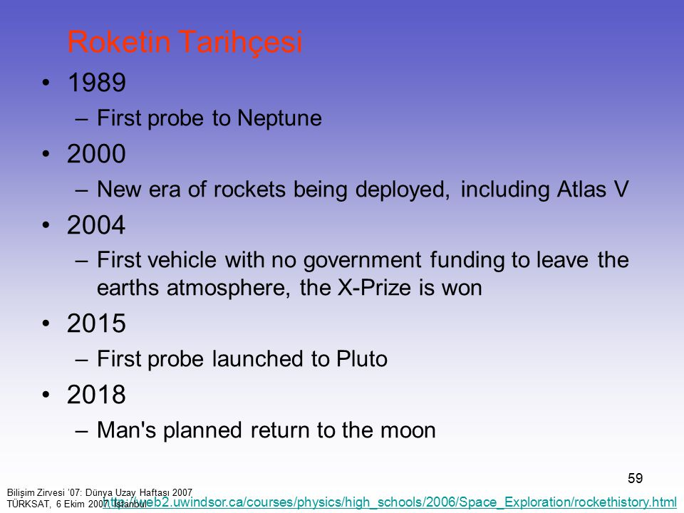 Roketin Tarihçesi 1989 2000 2004 2015 2018 First probe to Neptune