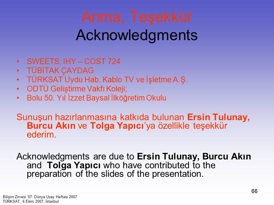 Anma, Teşekkür Acknowledgments