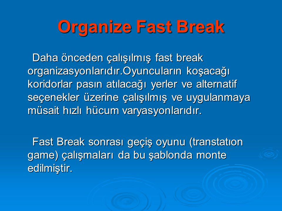 Organize Fast Break