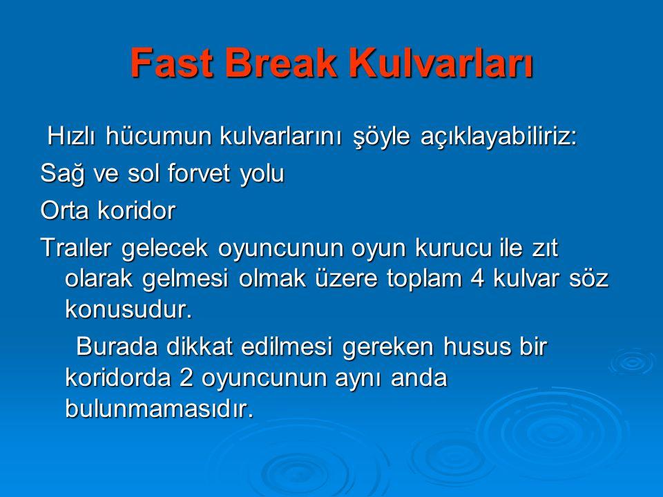 Fast Break Kulvarları Hızlı hücumun kulvarlarını şöyle açıklayabiliriz: Sağ ve sol forvet yolu. Orta koridor.