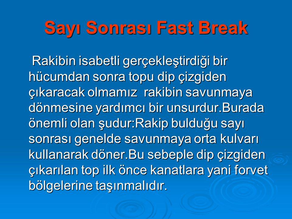 Sayı Sonrası Fast Break