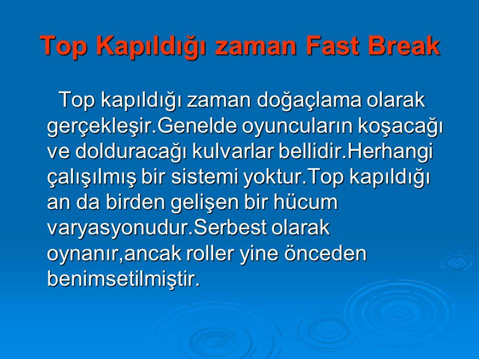 Top Kapıldığı zaman Fast Break