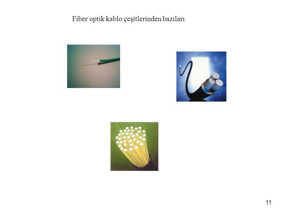 Fiber optik kablo çeşitlerinden bazıları