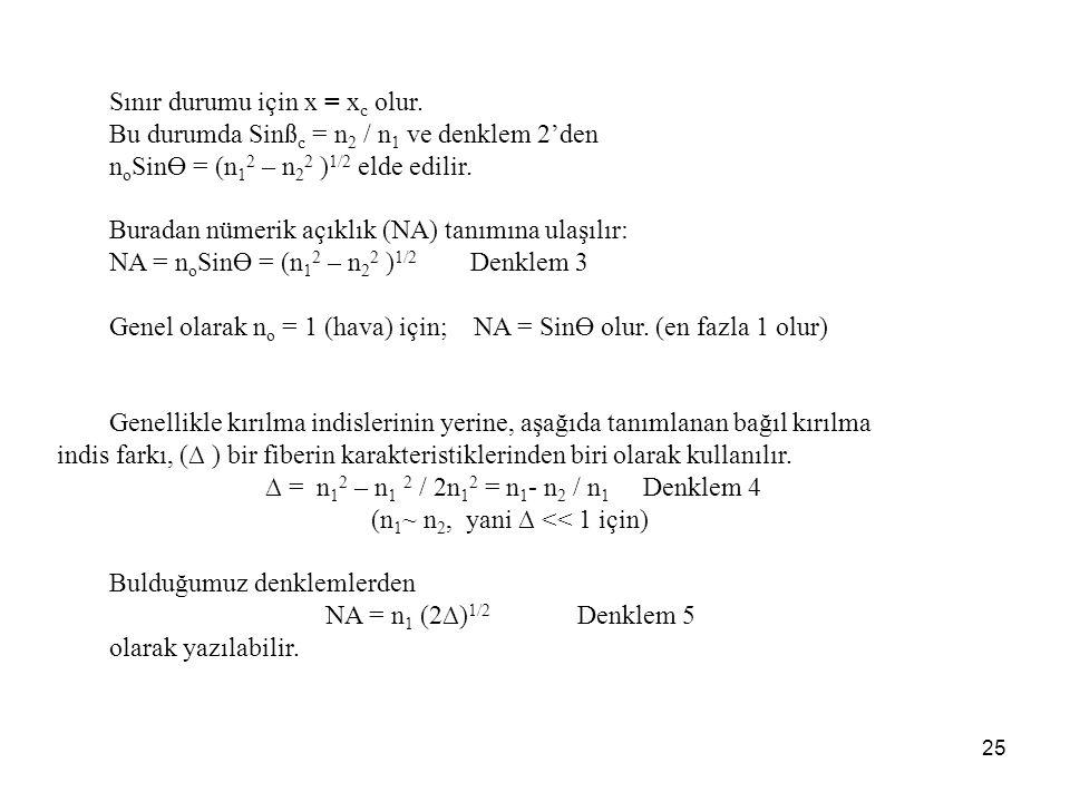 Sınır durumu için x = xc olur.