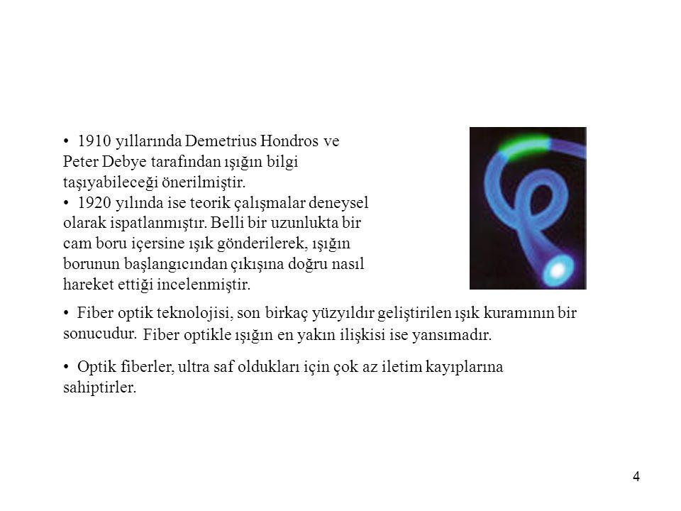 1910 yıllarında Demetrius Hondros ve Peter Debye tarafından ışığın bilgi taşıyabileceği önerilmiştir.