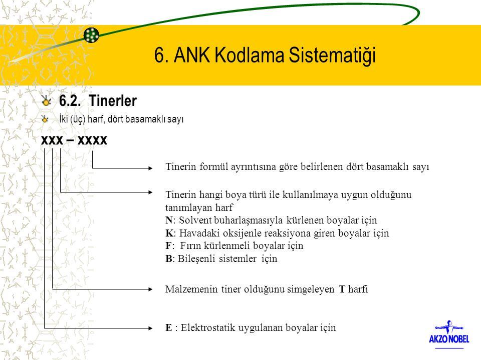 6. ANK Kodlama Sistematiği