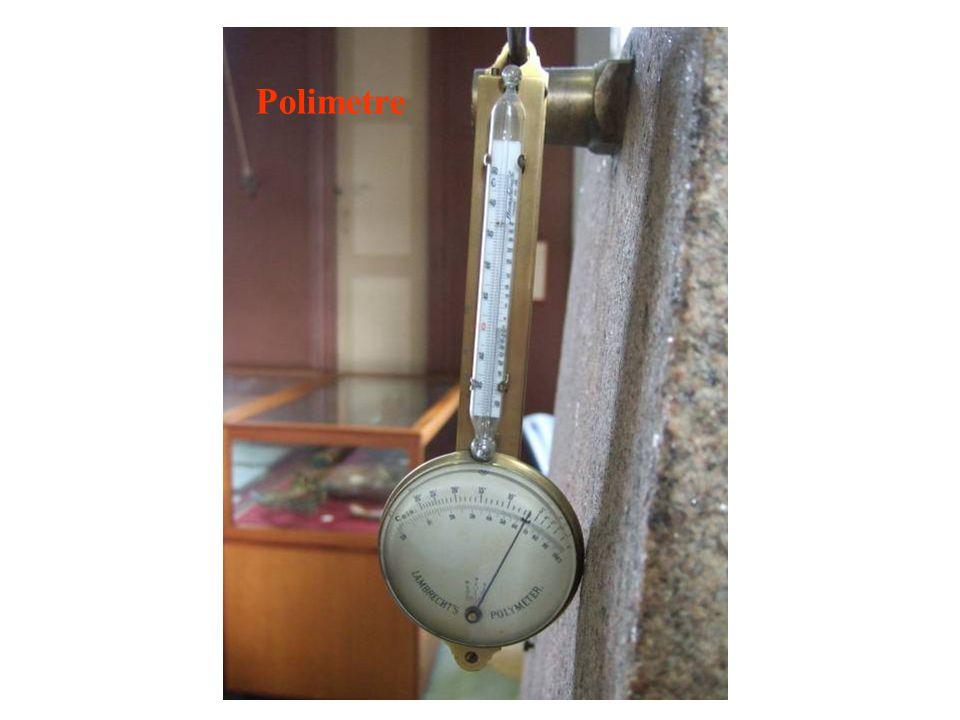 Polimetre
