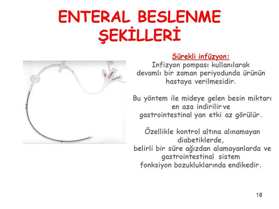 ENTERAL BESLENME ŞEKİLLERİ