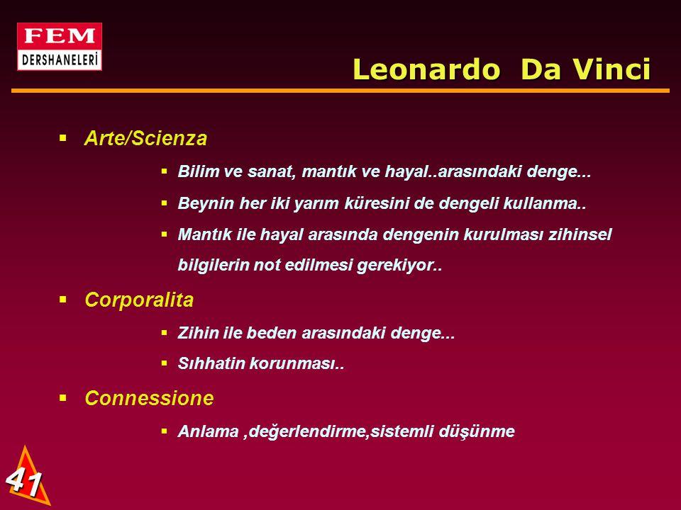 Leonardo Da Vinci Arte/Scienza Corporalita Connessione