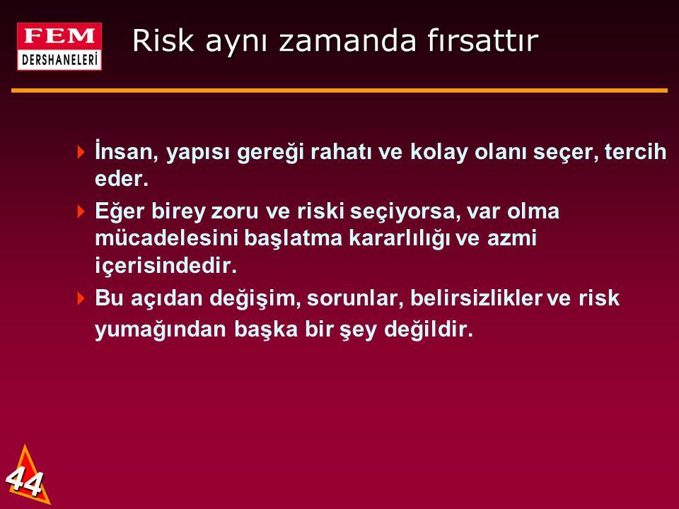 Risk aynı zamanda fırsattır