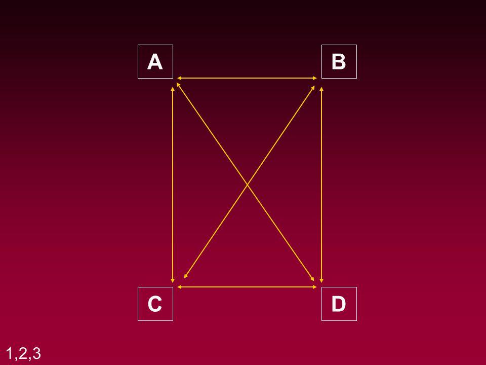 A B C D 1,2,3