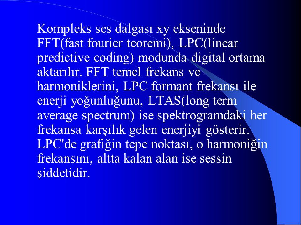 Kompleks ses dalgası xy ekseninde FFT(fast fourier teoremi), LPC(linear predictive coding) modunda digital ortama aktarılır.