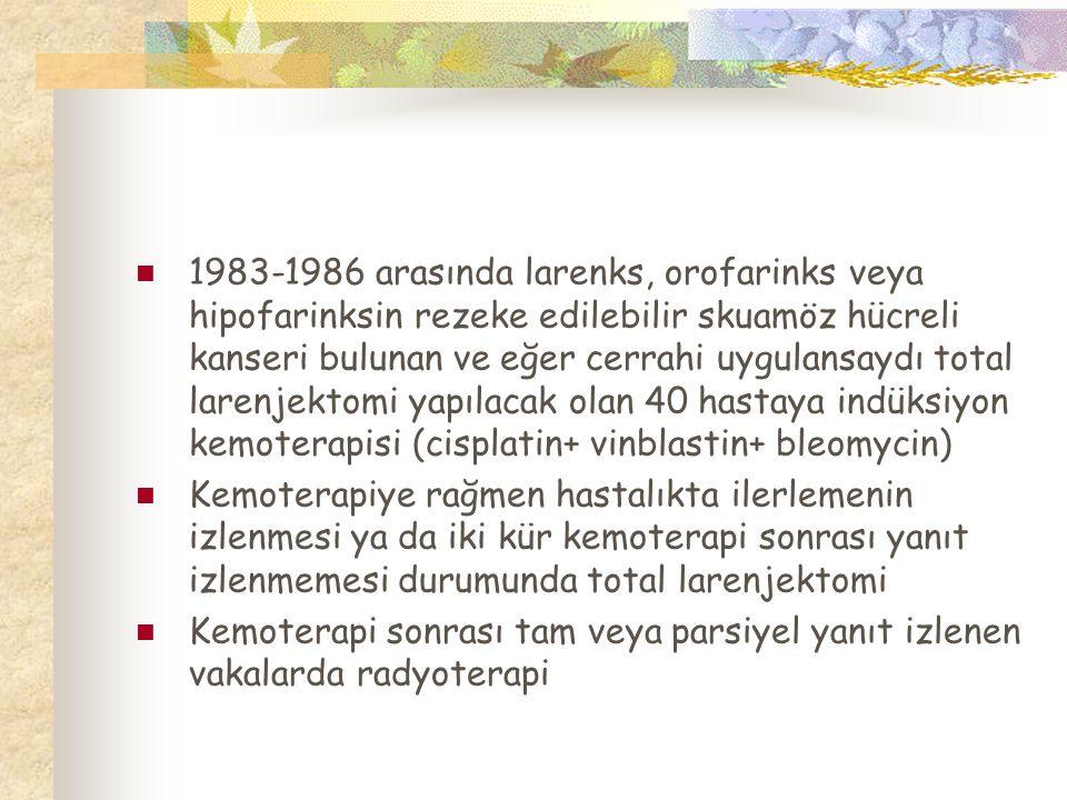 1983-1986 arasında larenks, orofarinks veya hipofarinksin rezeke edilebilir skuamöz hücreli kanseri bulunan ve eğer cerrahi uygulansaydı total larenjektomi yapılacak olan 40 hastaya indüksiyon kemoterapisi (cisplatin+ vinblastin+ bleomycin)