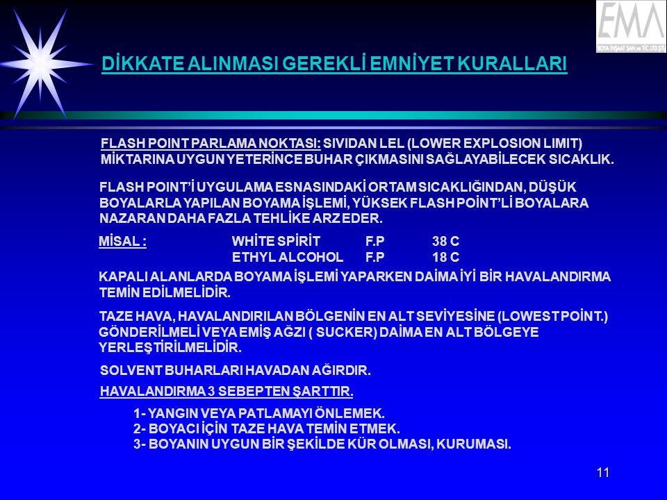 DİKKATE ALINMASI GEREKLİ EMNİYET KURALLARI