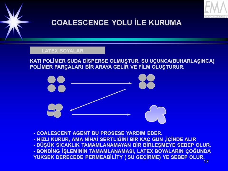 COALESCENCE YOLU İLE KURUMA