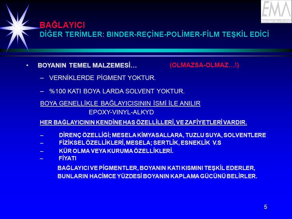 BAĞLAYICI DİĞER TERİMLER: BINDER-REÇİNE-POLİMER-FİLM TEŞKİL EDİCİ