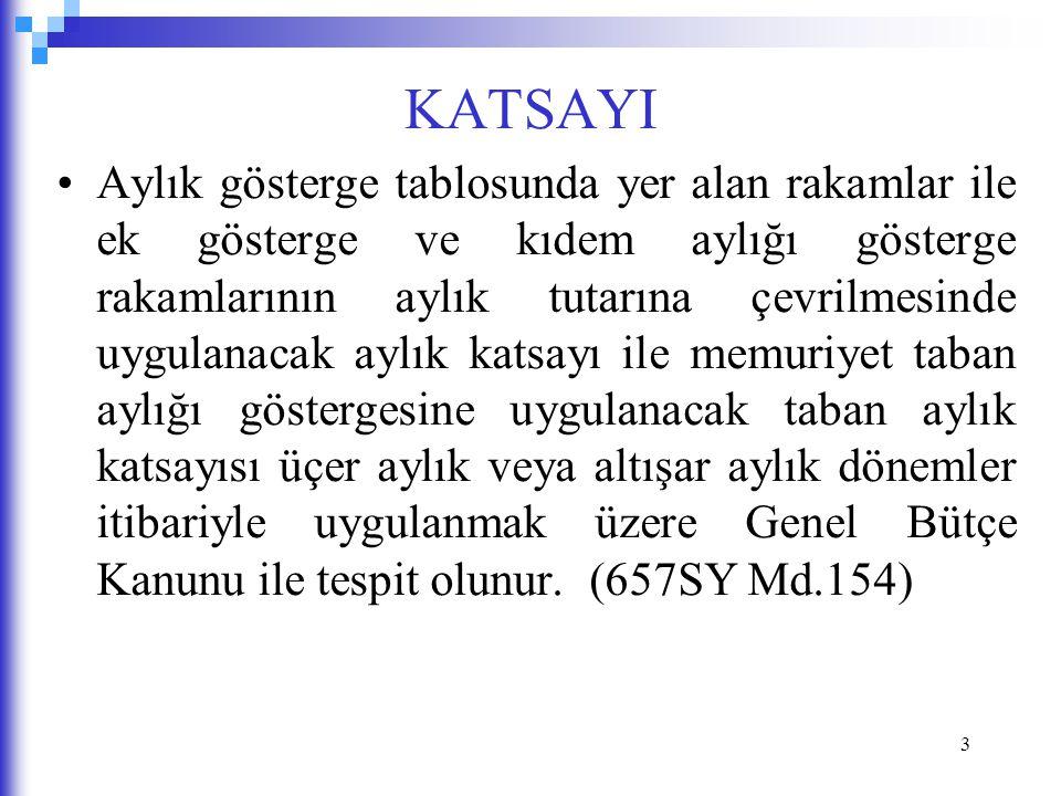 KATSAYI