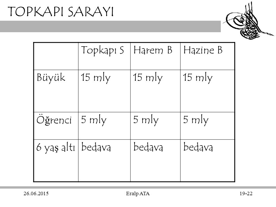 TOPKAPI SARAYI Topkapı S Harem B Hazine B Büyük 15 mly Öğrenci 5 mly
