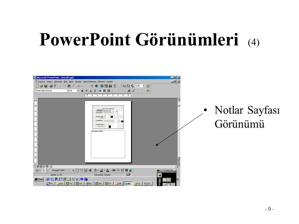 PowerPoint Görünümleri (4)