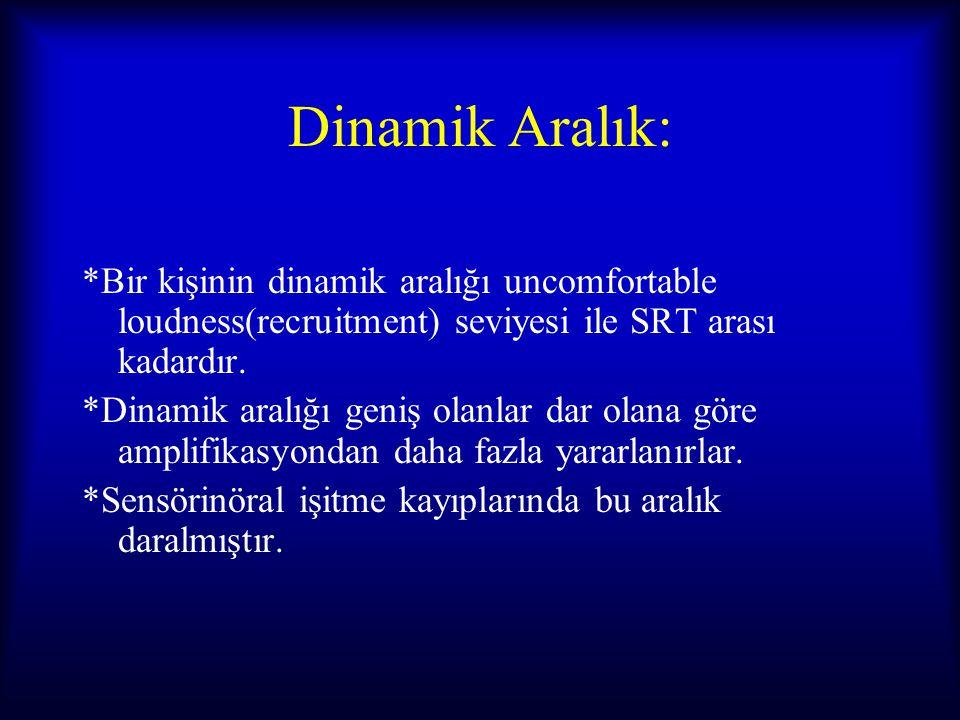 Dinamik Aralık: *Bir kişinin dinamik aralığı uncomfortable loudness(recruitment) seviyesi ile SRT arası kadardır.