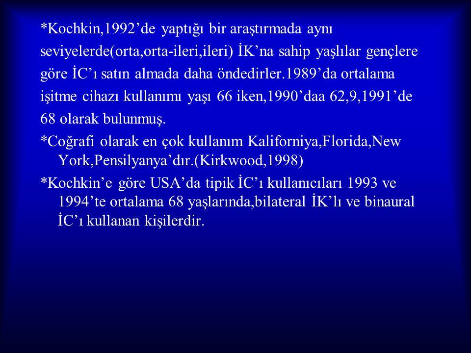 *Kochkin,1992'de yaptığı bir araştırmada aynı
