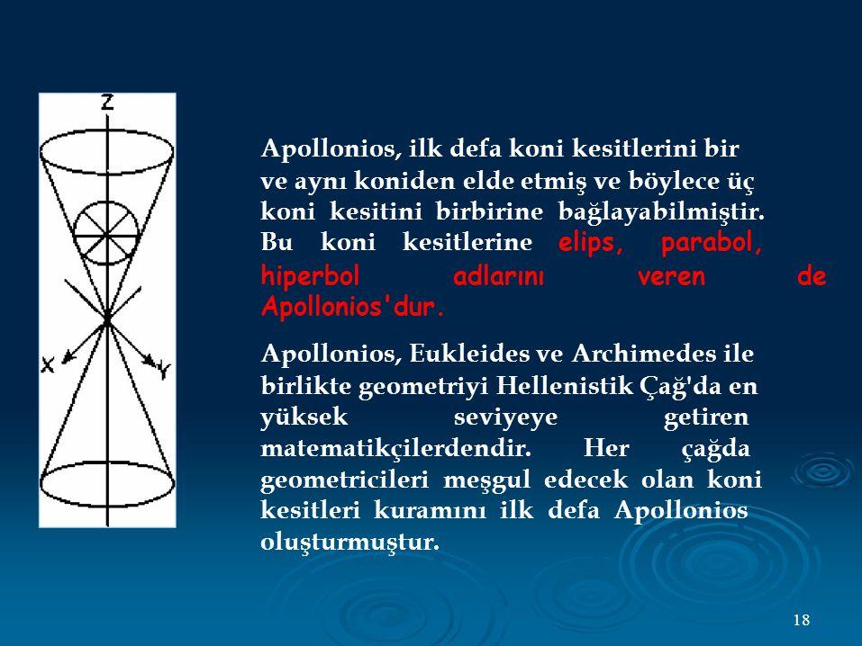 Apollonios, ilk defa koni kesitlerini bir