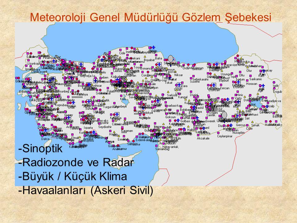 Meteoroloji Genel Müdürlüğü Gözlem Şebekesi