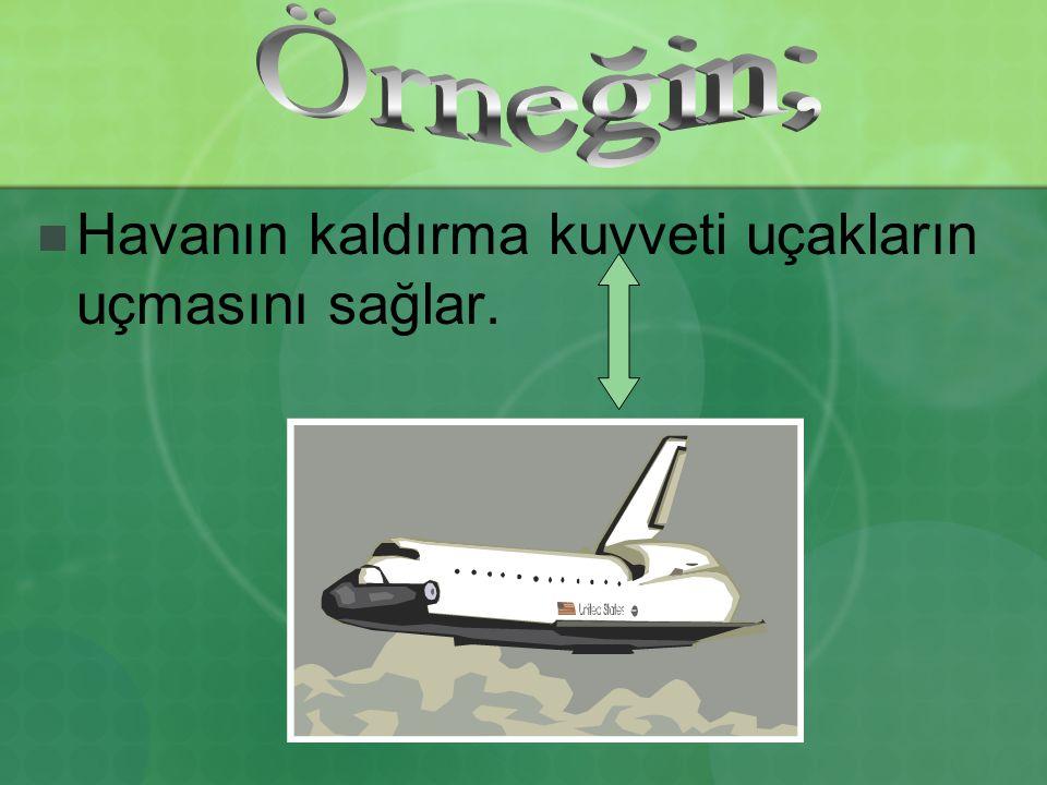 Havanın kaldırma kuvveti uçakların uçmasını sağlar.