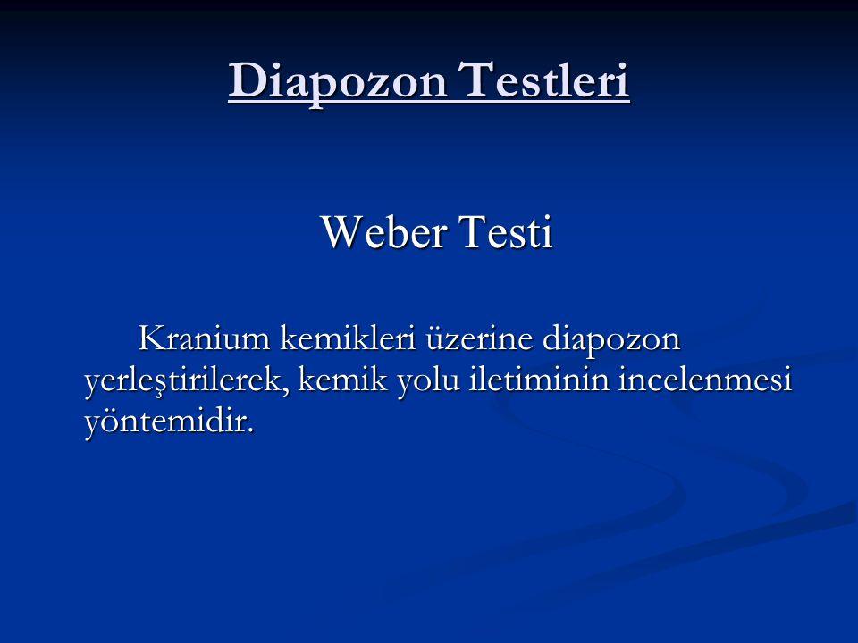 Diapozon Testleri Weber Testi