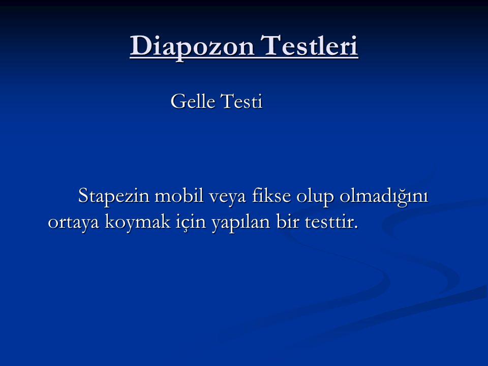 Diapozon Testleri Gelle Testi