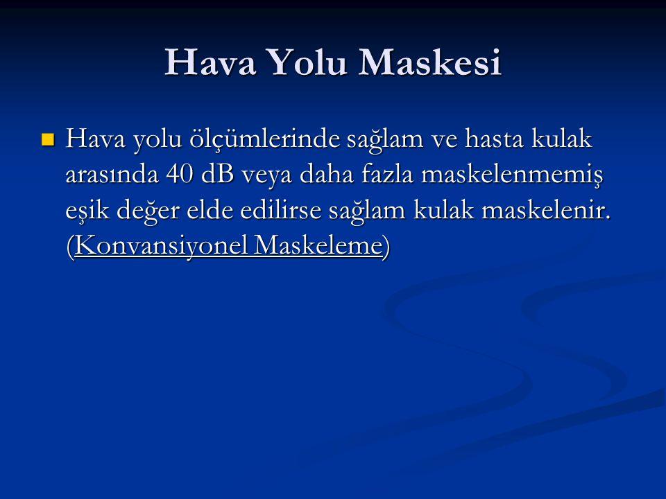 Hava Yolu Maskesi