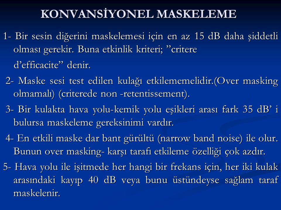 KONVANSİYONEL MASKELEME