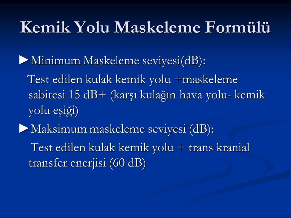 Kemik Yolu Maskeleme Formülü