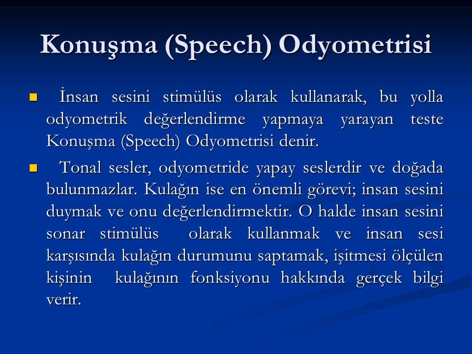Konuşma (Speech) Odyometrisi