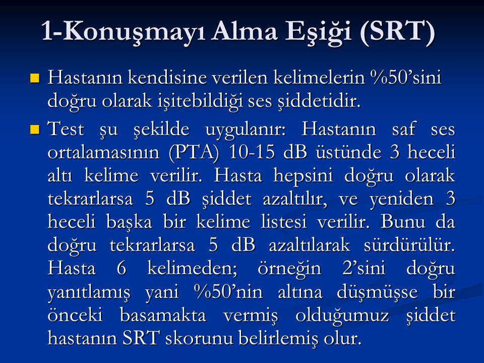 1-Konuşmayı Alma Eşiği (SRT)