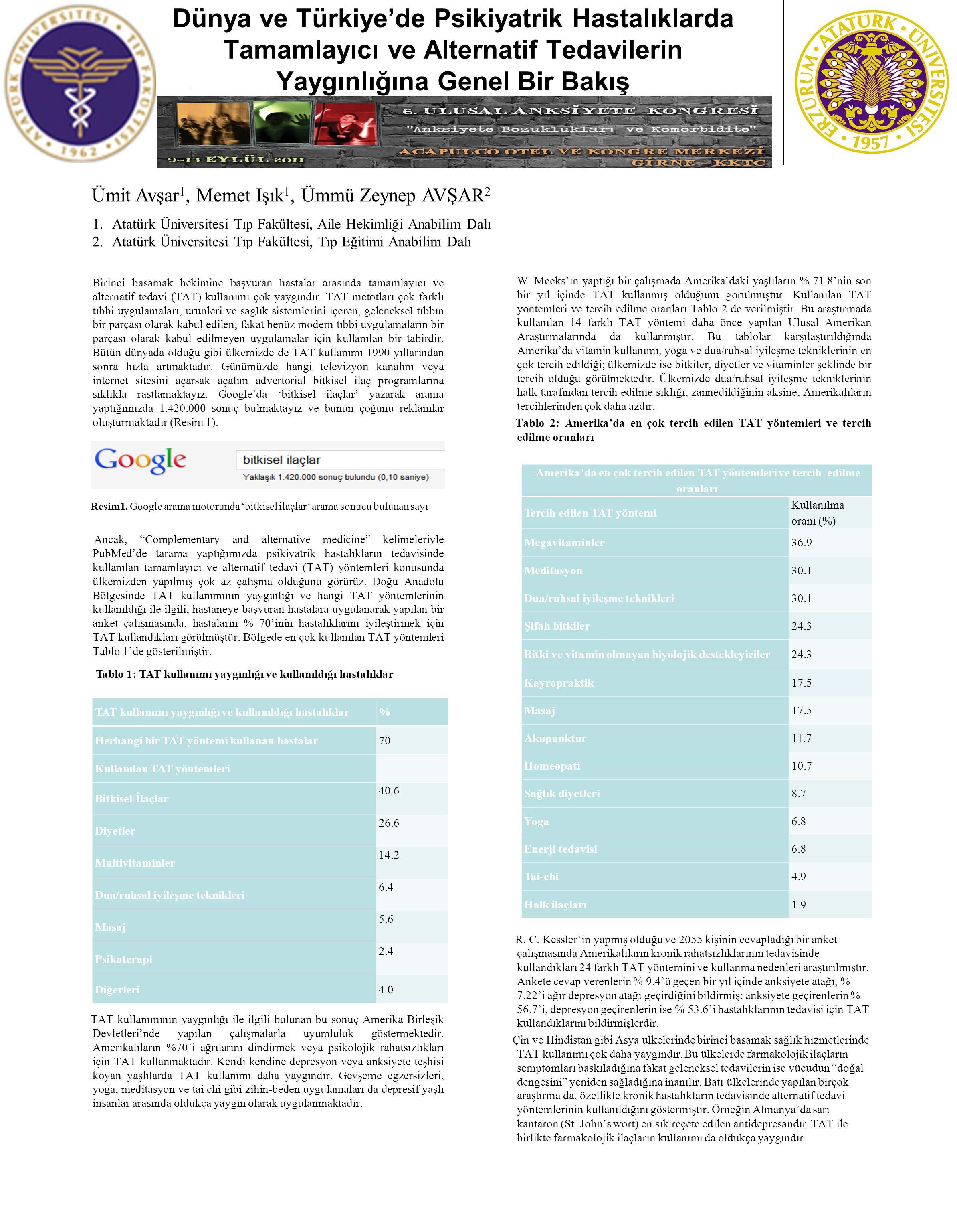 Dünya ve Türkiye'de Psikiyatrik Hastalıklarda Tamamlayıcı ve Alternatif Tedavilerin Yaygınlığına Genel Bir Bakış