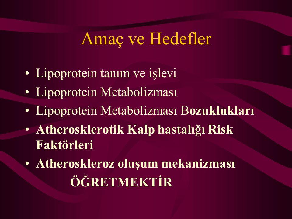 Amaç ve Hedefler Lipoprotein tanım ve işlevi Lipoprotein Metabolizması