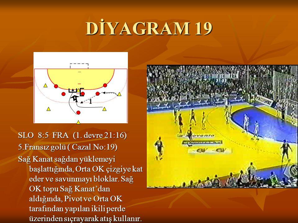 DİYAGRAM 19 1.