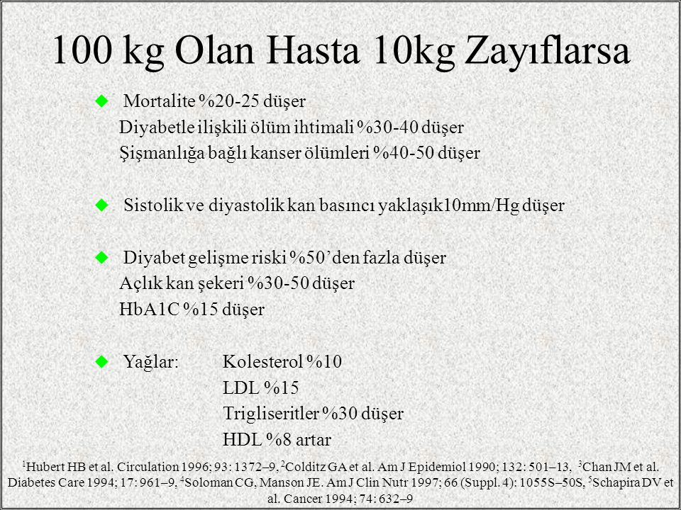 100 kg Olan Hasta 10kg Zayıflarsa
